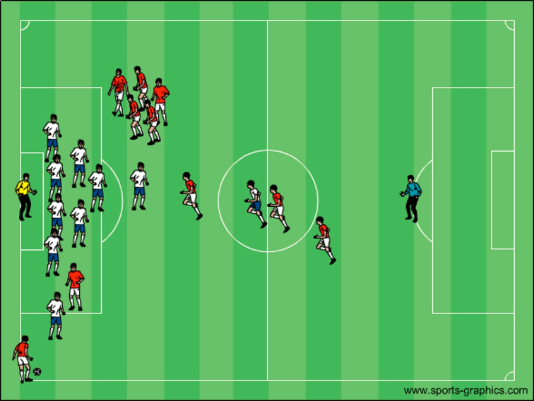Die Varianten bei Standards von Red Bull Salzburg unter Roger Schmidt (Bayer Leverkusen)