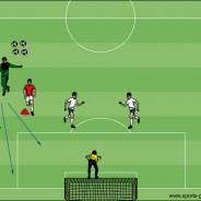 Schnelligkeit und Schnelligkeitstraining im Fußball