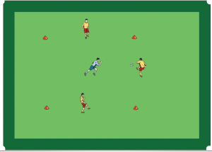 TikiTaka Übung 41 Positionsspiel Rondo 3 gegen 1
