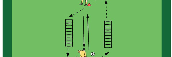 Fußballvorbereitung – Konditionstraining AS Rom