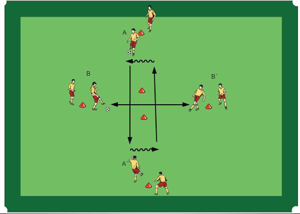 tikitaka kognitive pass252bung deinfussballtrainerde