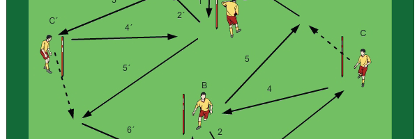 Die Bedeutung Kurzer Ballkontaktzeiten im modernen Fußball