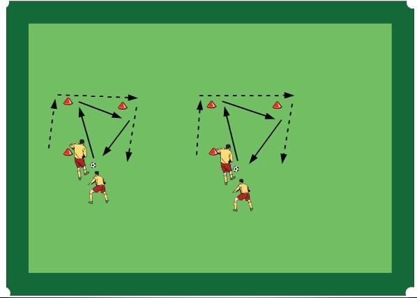 Die differentielle Lehrmethode im Fußball