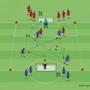Geheimes Taktik-Wissen von Bundesligaprofi