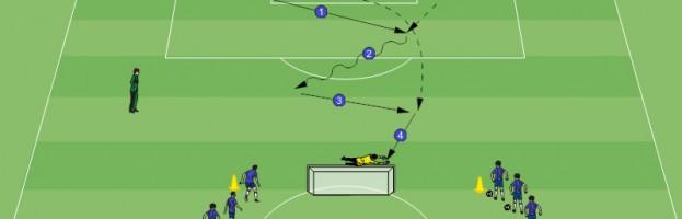 Taktische Torschuss Übung  – José Mourinho