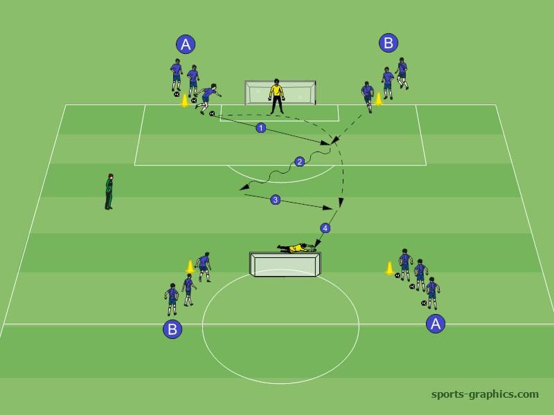Trainingsubung Von Jose Mourinho Deinfussballtrainer De