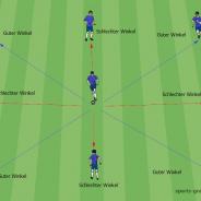 Positionsspiele / Rondos: Darauf must du beim Coaching achten