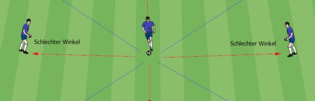 Das Ballbesitzspiel von Chile vs Uruguay