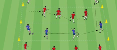 Taktikübung (4er Kette) von Ralf Rangnick
