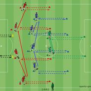 Das Fitness-Geheimnis (Oscar Ortega) von Atlético Madrid