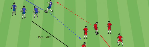 Bayern München: Sprint-Ausdauertraining mit Ball und Spielfreude + Gewandheit
