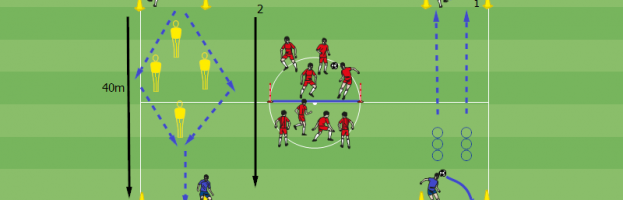 Daten und Datenanalyse im Fußball wie der FC Midtjylland