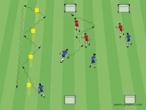 Explizit und Implizites Lernen im Fußball