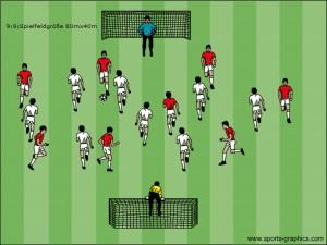 Fusballtraining Spielform 9 gegen 9 bis 11 gegen 11 Spielfeldgröße
