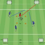 Spielintelligenz im Fußball: Die MESSI-Spielform von Horst Wein