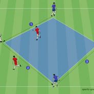 Die besten Positionsspiele: 4 vs 2