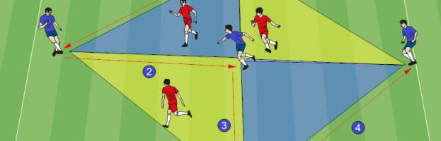 Die besten Positionsspiele: 5 vs 3