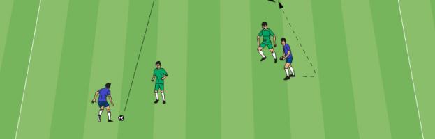 Die besten Positionsspiele: 2 vs 2 plus 2