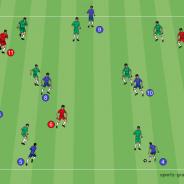 """Die besten Positionsspiele: """"7 vs 7 plus 3 Joker mit der Grundordnung 1-4-3-3"""""""