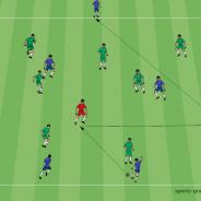 Die besten Positionsspiele: 7 vs 7 plus 3